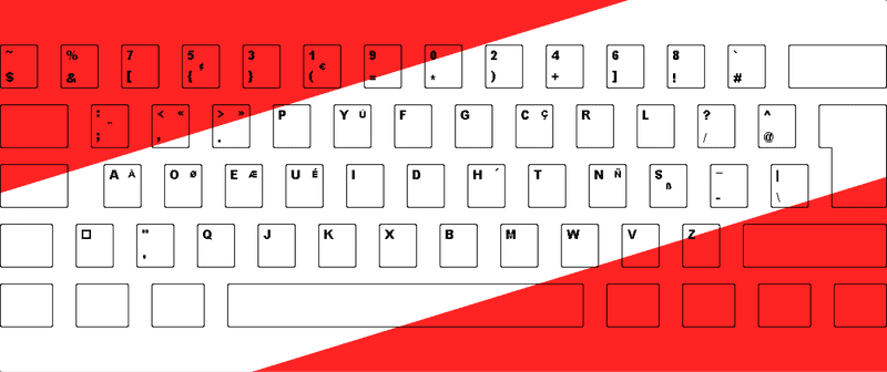 A picture of the programmer Dvorak keyboard layout.